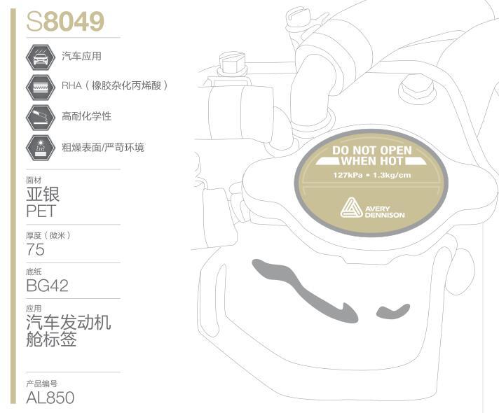 汽车发动机舱标签